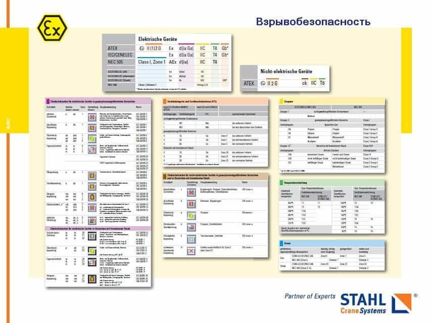 Компетентность Stahl во взрывозащите